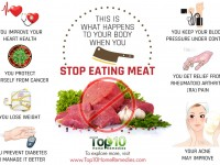 Why You Should Stop Eating Meat